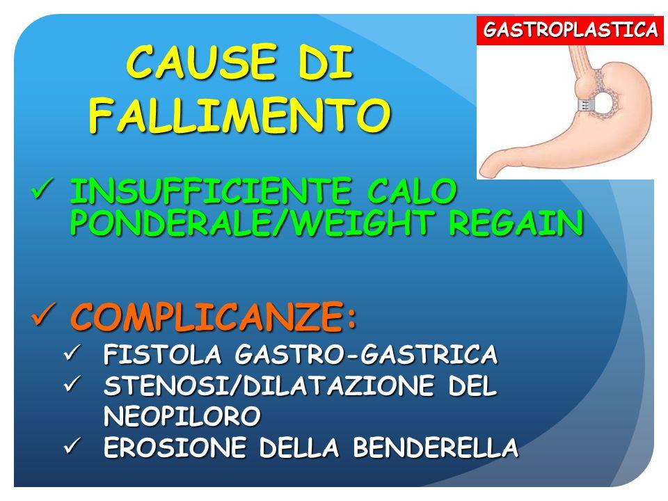 INSUFFICIENTE CALO PONDERALE/WEIGHT REGAIN INSUFFICIENTE CALO PONDERALE/WEIGHT REGAIN COMPLICANZE: COMPLICANZE: FISTOLA GASTRO-GASTRICA FISTOLA GASTRO