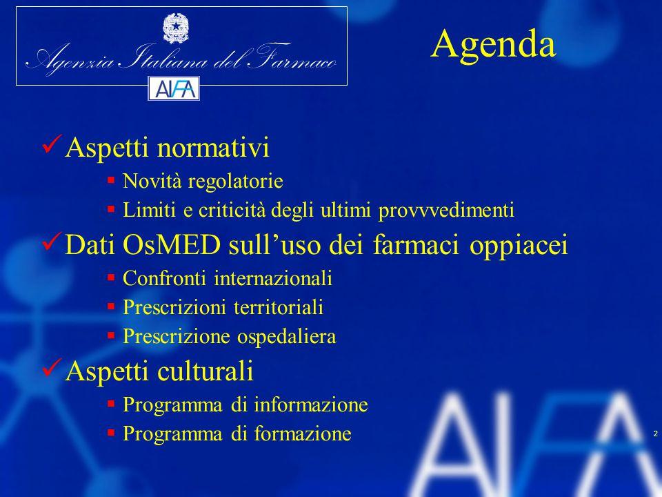Agenzia Italiana del Farmaco 2 Agenda Aspetti normativi  Novità regolatorie  Limiti e criticità degli ultimi provvvedimenti Dati OsMED sull'uso dei