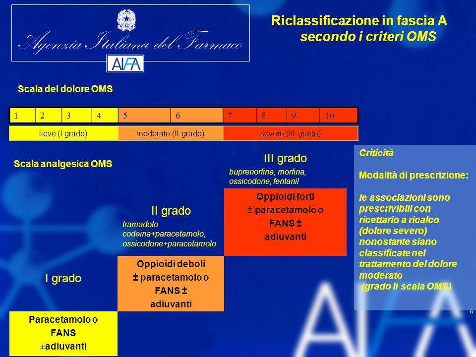 Agenzia Italiana del Farmaco 5 Riclassificazione in fascia A secondo i criteri OMS Scala del dolore OMS lieve (I grado) moderato (II grado)severo (III