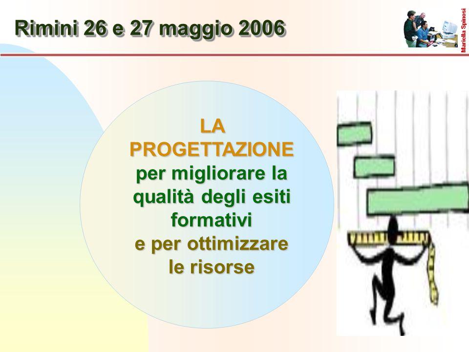 Rimini 26 e 27 maggio 2006 Mariella Spinosi LA PROGETTAZIONE per migliorare la qualità degli esiti formativi e per ottimizzare le risorse