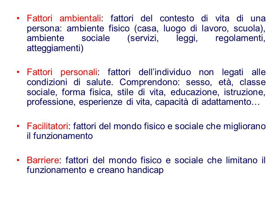 Fattori ambientali: fattori del contesto di vita di una persona: ambiente fisico (casa, luogo di lavoro, scuola), ambiente sociale (servizi, leggi, re