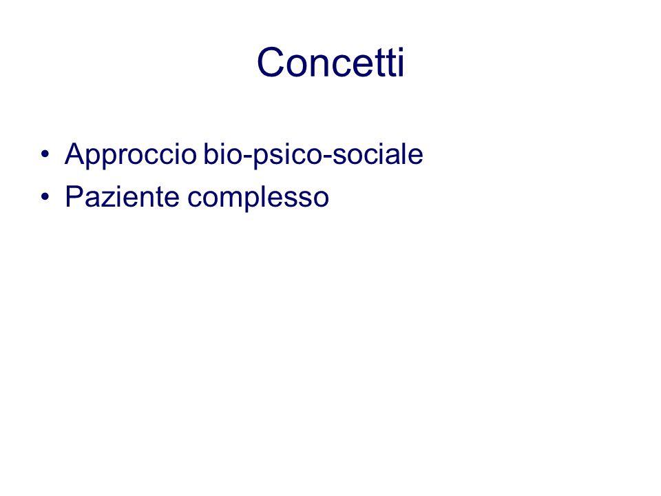 Complessità di un Paziente 1.Complessità sanitaria 2.Complessità assistenziale (infermieristica e di assistenza alla persona o tutelare) 3.Complessità ambientale (ambiente fisico e sociale)
