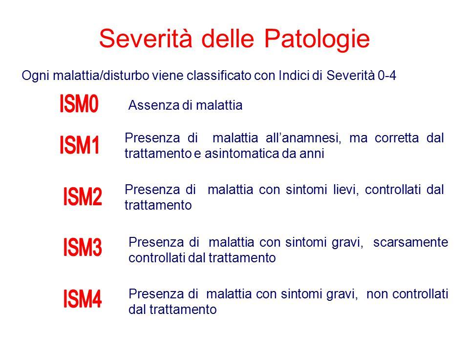 Ogni malattia/disturbo viene classificato con Indici di Severità 0-4 Severità delle Patologie Assenza di malattia Presenza di malattia all'anamnesi, m