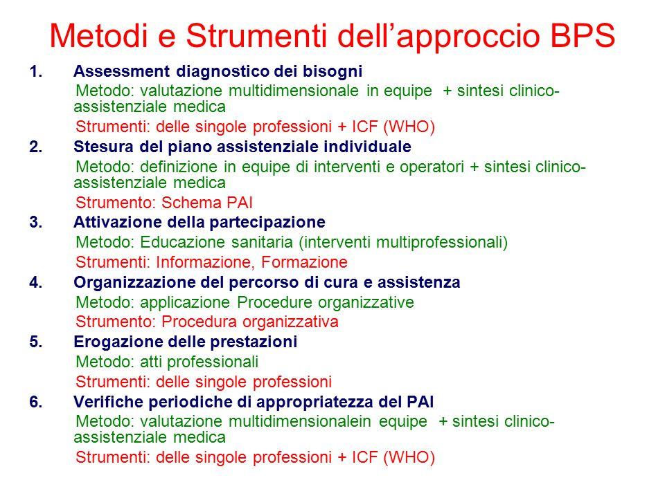 1.Assessment diagnostico dei bisogni Metodo: valutazione multidimensionale in equipe + sintesi clinico- assistenziale medica Strumenti: delle singole