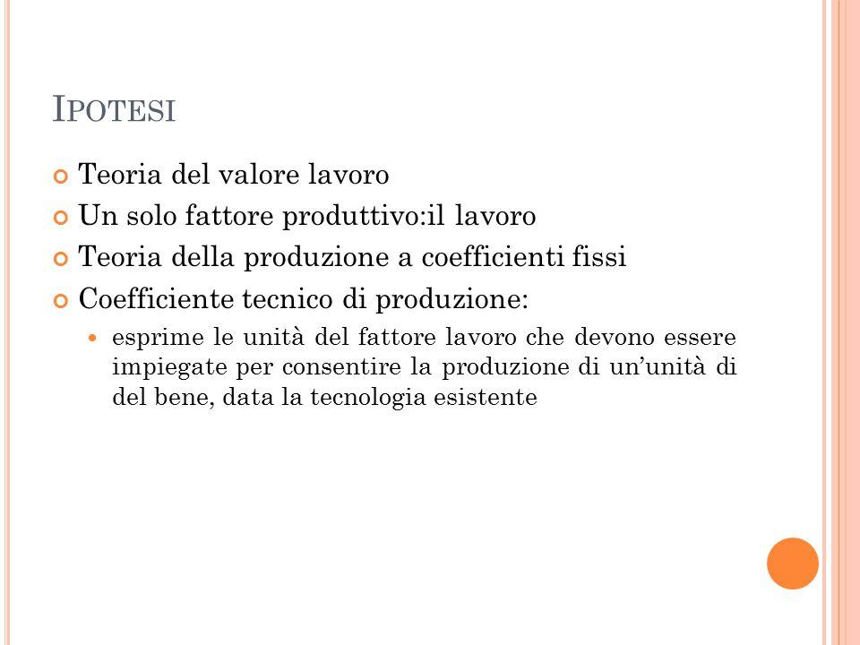 I POTESI Teoria del valore lavoro Un solo fattore produttivo:il lavoro Teoria della produzione a coefficienti fissi Coefficiente tecnico di produzione: esprime le unità del fattore lavoro che devono essere impiegate per consentire la produzione di un'unità di del bene, data la tecnologia esistente