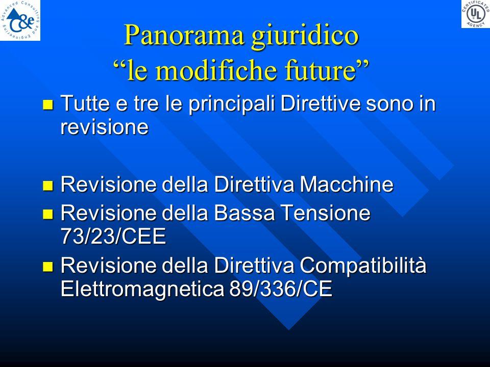 Panorama giuridico le modifiche future Tutte e tre le principali Direttive sono in revisione Tutte e tre le principali Direttive sono in revisione Revisione della Direttiva Macchine Revisione della Direttiva Macchine Revisione della Bassa Tensione 73/23/CEE Revisione della Bassa Tensione 73/23/CEE Revisione della Direttiva Compatibilità Elettromagnetica 89/336/CE Revisione della Direttiva Compatibilità Elettromagnetica 89/336/CE
