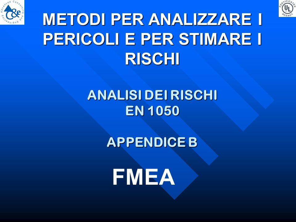 ANALISI DEI RISCHI EN 1050 APPENDICE B FMEA METODI PER ANALIZZARE I PERICOLI E PER STIMARE I RISCHI
