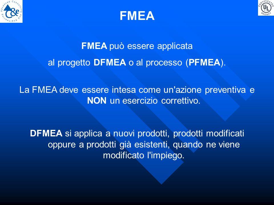 FMEA può essere applicata al progetto DFMEA o al processo (PFMEA).