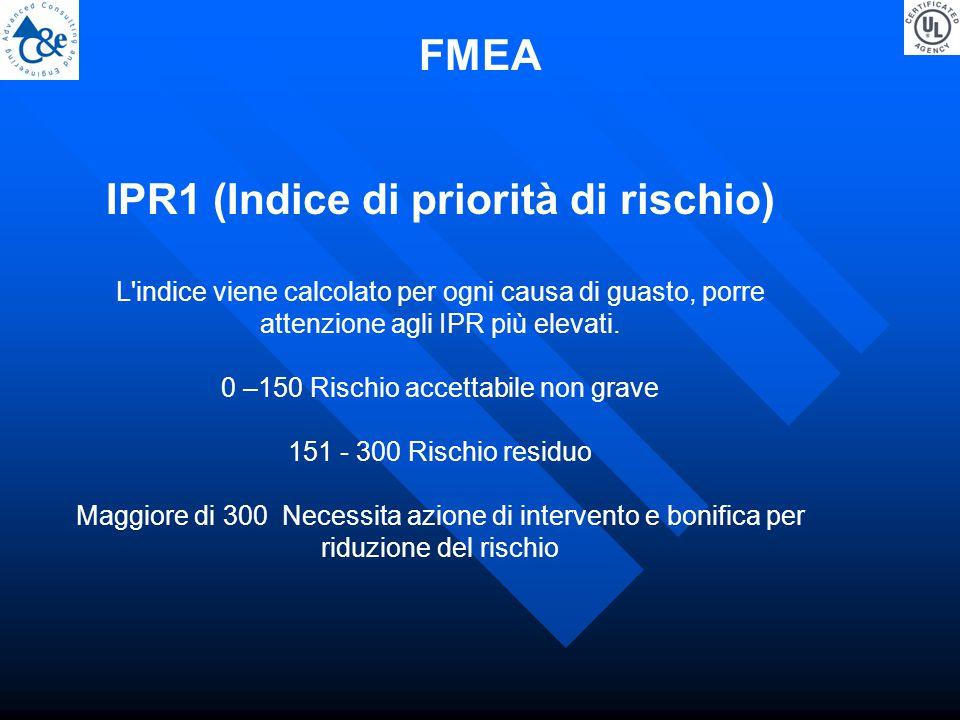 FMEA IPR1 (Indice di priorità di rischio) L indice viene calcolato per ogni causa di guasto, porre attenzione agli IPR più elevati.
