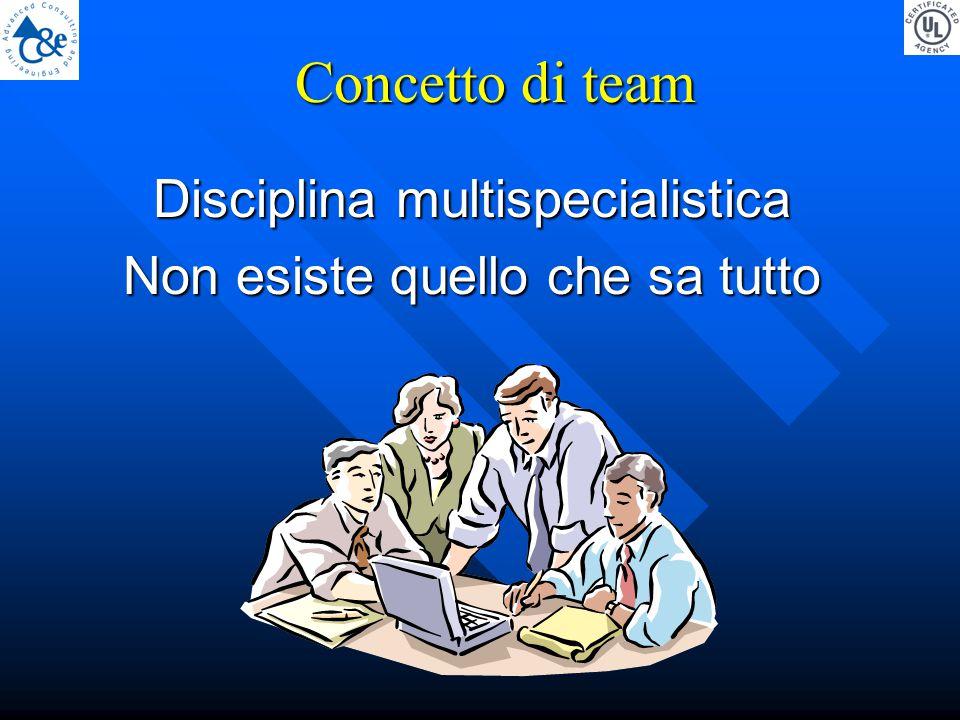 Concetto di team Disciplina multispecialistica Non esiste quello che sa tutto