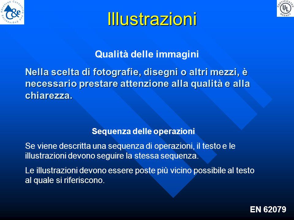 Illustrazioni Qualità delle immagini Nella scelta di fotografie, disegni o altri mezzi, è necessario prestare attenzione alla qualità e alla chiarezza.