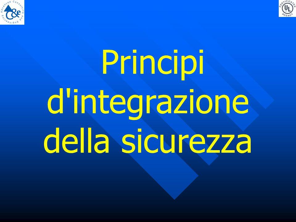 Principi d integrazione della sicurezza