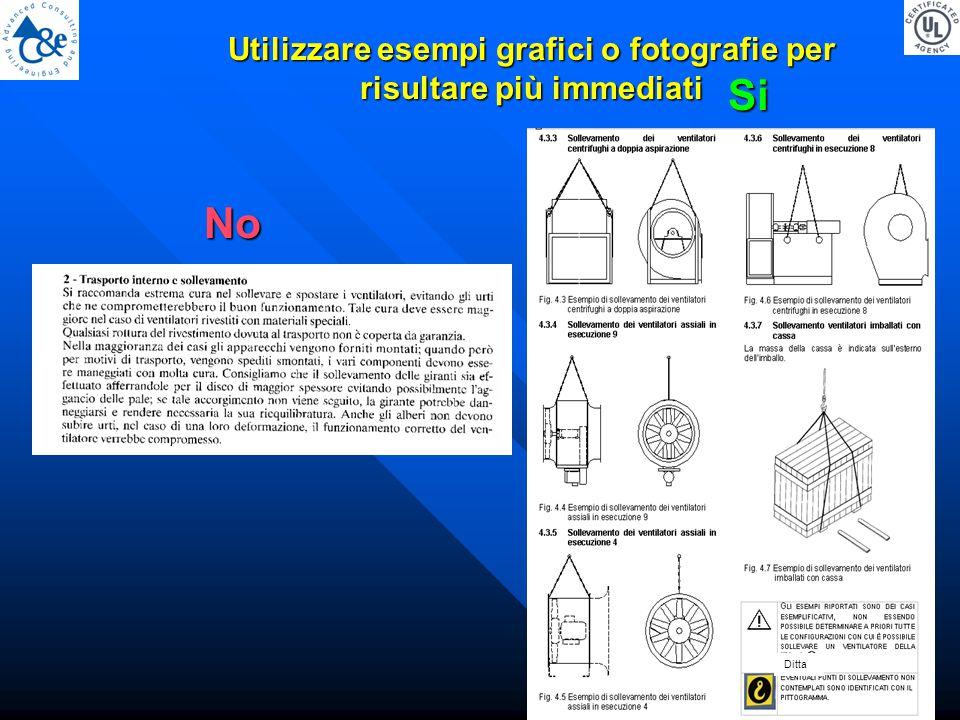 Utilizzare esempi grafici o fotografie per risultare più immediati Ditta No Si