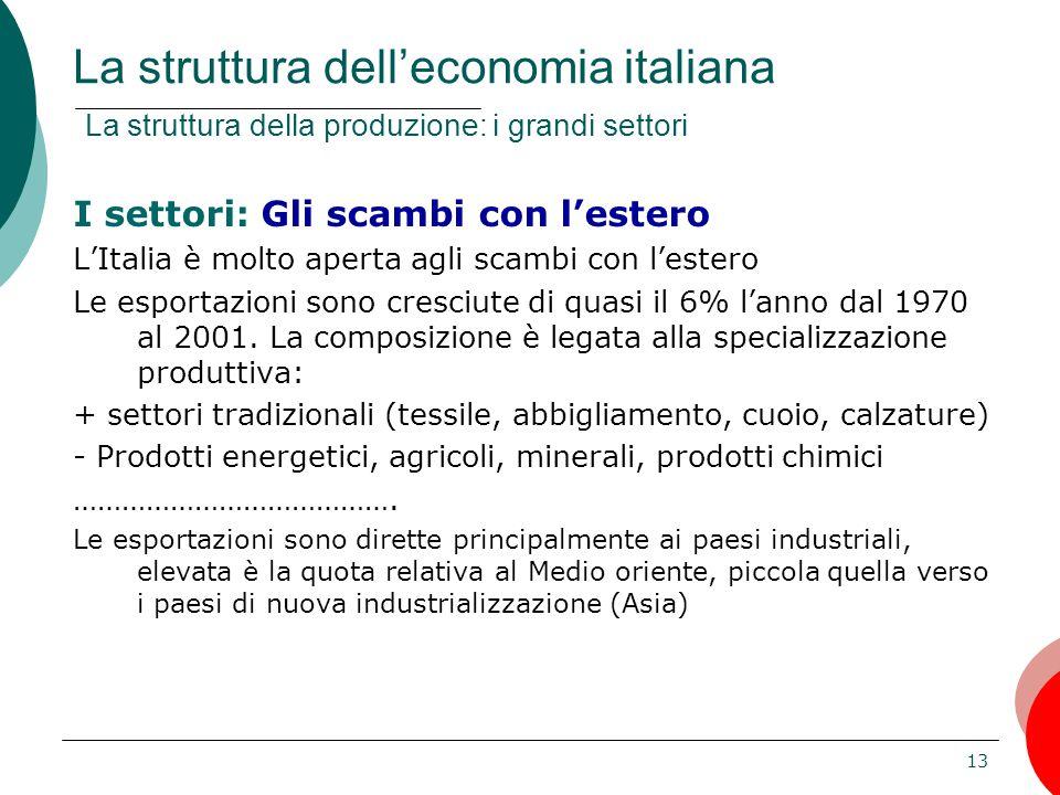 13 I settori: Gli scambi con l'estero L'Italia è molto aperta agli scambi con l'estero Le esportazioni sono cresciute di quasi il 6% l'anno dal 1970 a