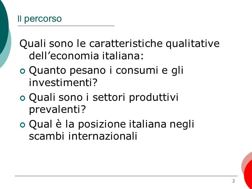2 Il percorso Quali sono le caratteristiche qualitative dell'economia italiana: Quanto pesano i consumi e gli investimenti? Quali sono i settori produ