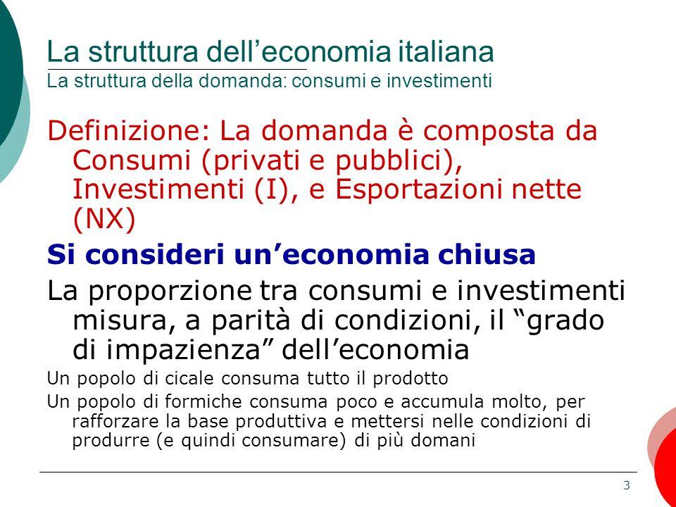 3 La struttura dell'economia italiana La struttura della domanda: consumi e investimenti Definizione: La domanda è composta da Consumi (privati e pubb