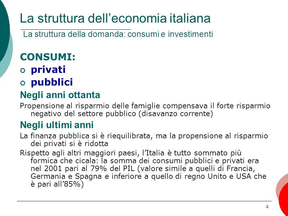 4 CONSUMI: privati pubblici Negli anni ottanta Propensione al risparmio delle famiglie compensava il forte risparmio negativo del settore pubblico (di