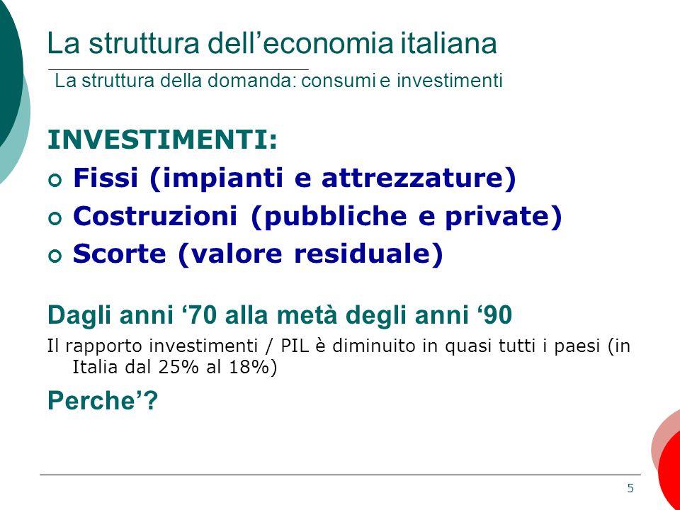 5 INVESTIMENTI: Fissi (impianti e attrezzature) Costruzioni (pubbliche e private) Scorte (valore residuale) Dagli anni '70 alla metà degli anni '90 Il