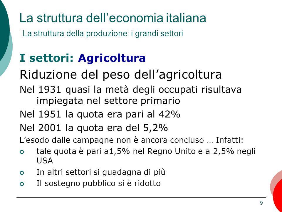 9 I settori: Agricoltura Riduzione del peso dell'agricoltura Nel 1931 quasi la metà degli occupati risultava impiegata nel settore primario Nel 1951 l