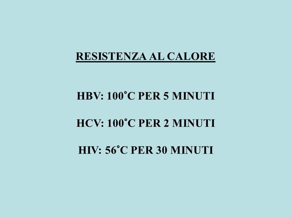 RESISTENZA AL CALORE HBV: 100°C PER 5 MINUTI HCV: 100°C PER 2 MINUTI HIV: 56°C PER 30 MINUTI