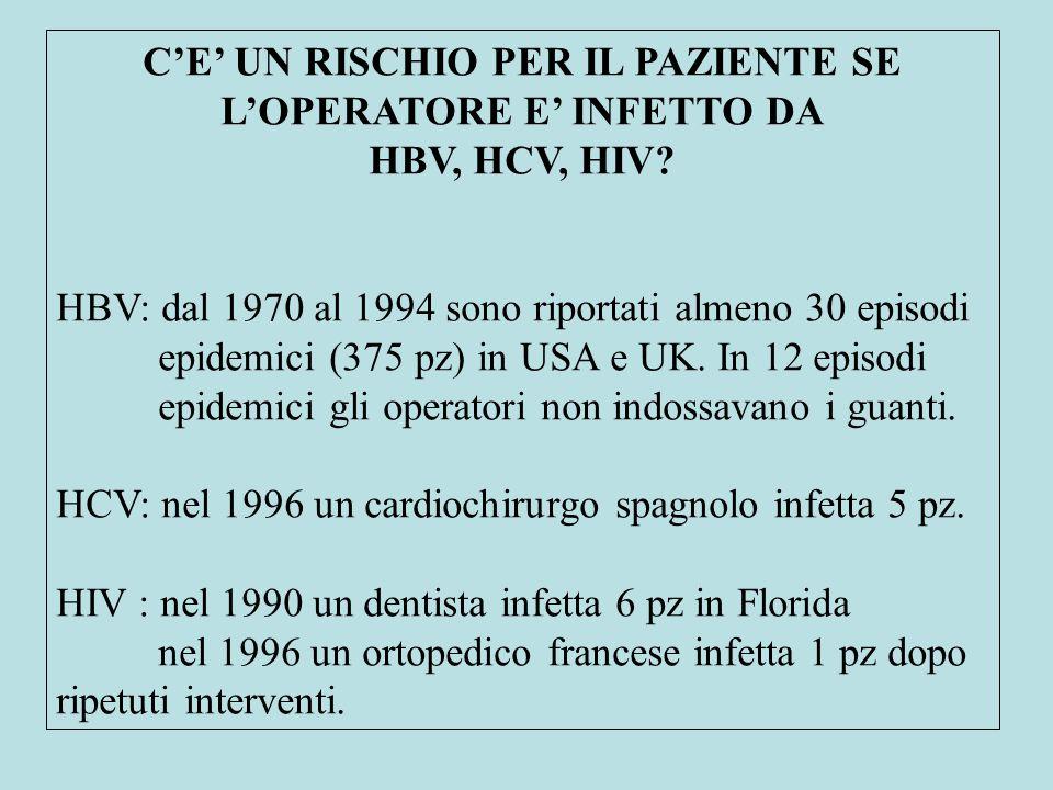 C'E' UN RISCHIO PER IL PAZIENTE SE L'OPERATORE E' INFETTO DA HBV, HCV, HIV.
