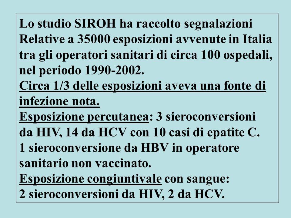 Lo studio SIROH ha raccolto segnalazioni Relative a 35000 esposizioni avvenute in Italia tra gli operatori sanitari di circa 100 ospedali, nel periodo 1990-2002.