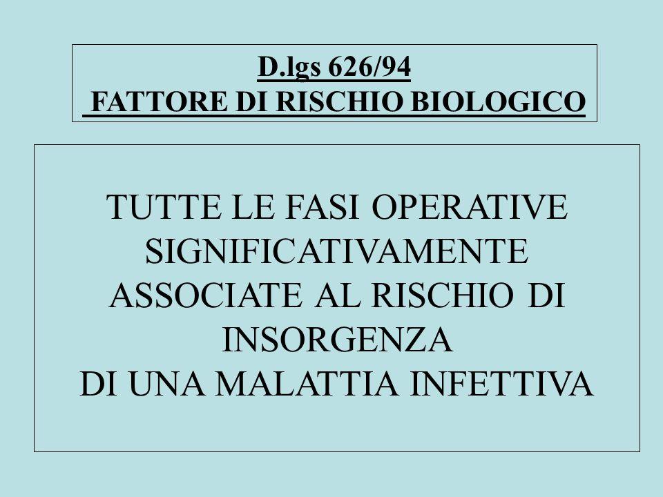 TUTTE LE FASI OPERATIVE SIGNIFICATIVAMENTE ASSOCIATE AL RISCHIO DI INSORGENZA DI UNA MALATTIA INFETTIVA D.lgs 626/94 FATTORE DI RISCHIO BIOLOGICO