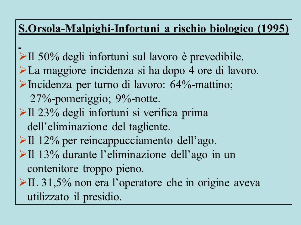 S.Orsola-Malpighi-Infortuni a rischio biologico (1995)  Il 50% degli infortuni sul lavoro è prevedibile.