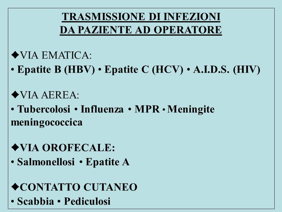 TRASMISSIONE DI INFEZIONI DA PAZIENTE AD OPERATORE ♦VIA EMATICA: Epatite B (HBV) Epatite C (HCV) A.I.D.S.
