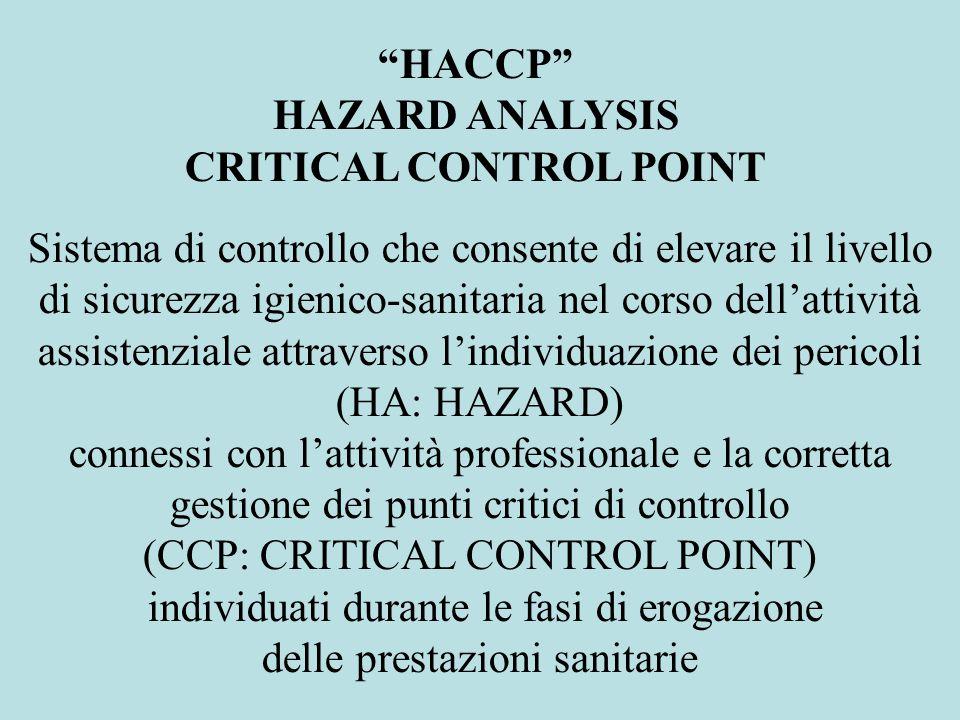 Sistema di controllo che consente di elevare il livello di sicurezza igienico-sanitaria nel corso dell'attività assistenziale attraverso l'individuazione dei pericoli (HA: HAZARD) connessi con l'attività professionale e la corretta gestione dei punti critici di controllo (CCP: CRITICAL CONTROL POINT) individuati durante le fasi di erogazione delle prestazioni sanitarie HACCP HAZARD ANALYSIS CRITICAL CONTROL POINT
