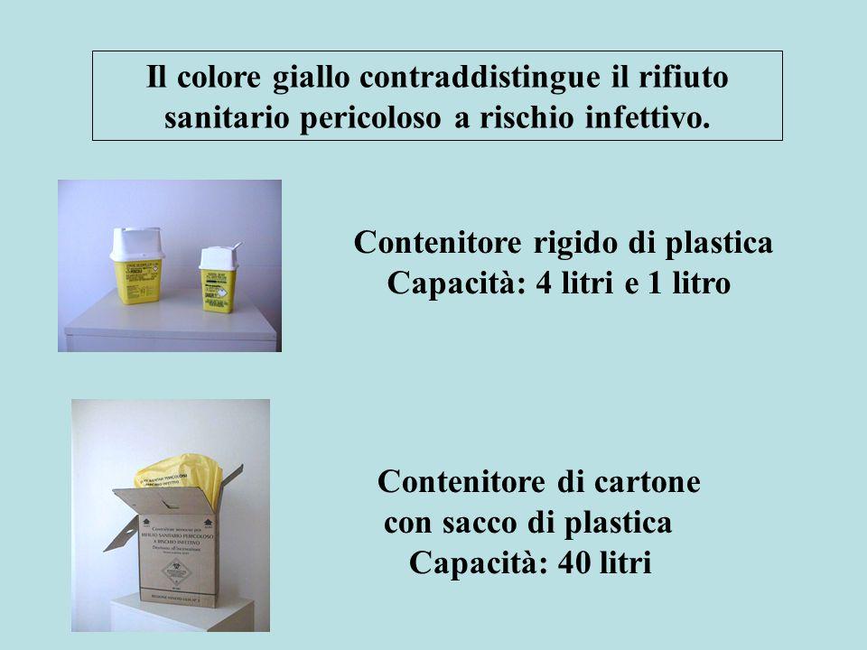 Contenitore rigido di plastica Capacità: 4 litri e 1 litro Contenitore di cartone con sacco di plastica Capacità: 40 litri Il colore giallo contraddistingue il rifiuto sanitario pericoloso a rischio infettivo.