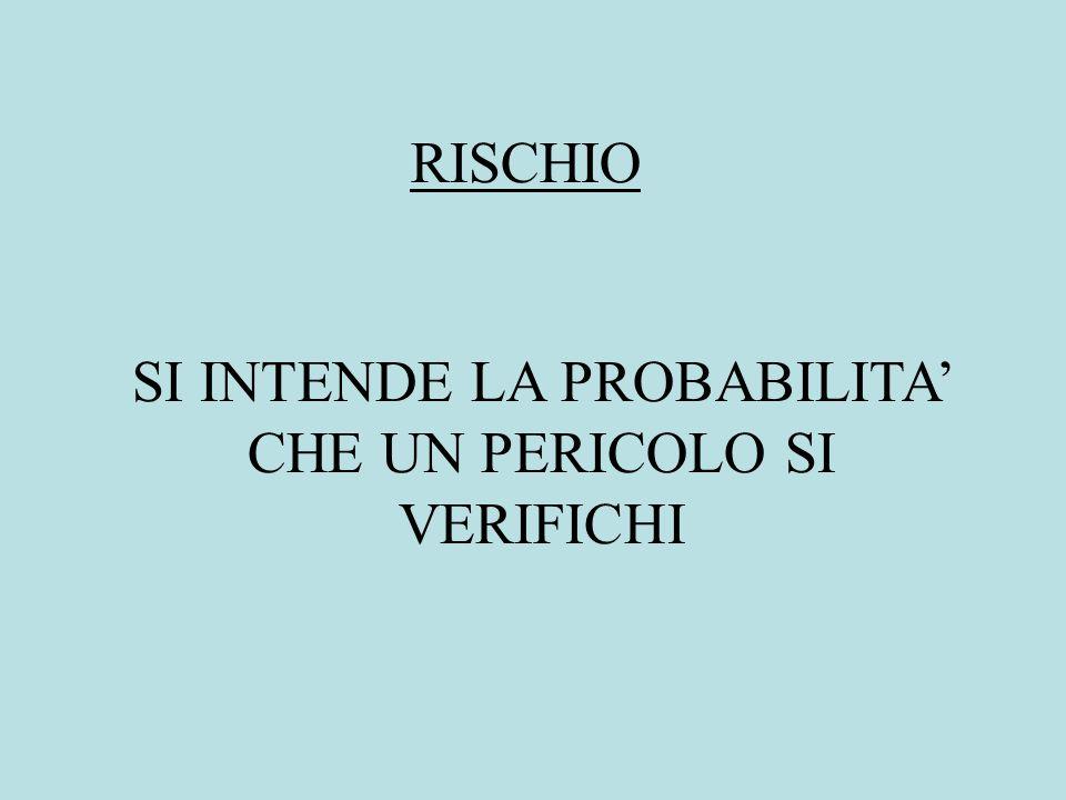 RISCHIO SI INTENDE LA PROBABILITA' CHE UN PERICOLO SI VERIFICHI