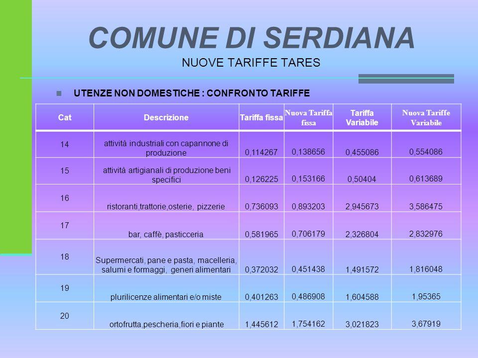 COMUNE DI SERDIANA NUOVE TARIFFE TARES Si denota un aumento delle tariffe delle utenze non domestiche e una riduzione delle tariffe delle utenze domestiche.