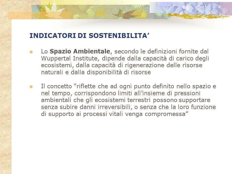 INDICATORI DI SOSTENIBILITA' Lo Spazio Ambientale, secondo le definizioni fornite dal Wuppertal Institute, dipende dalla capacità di carico degli ecos