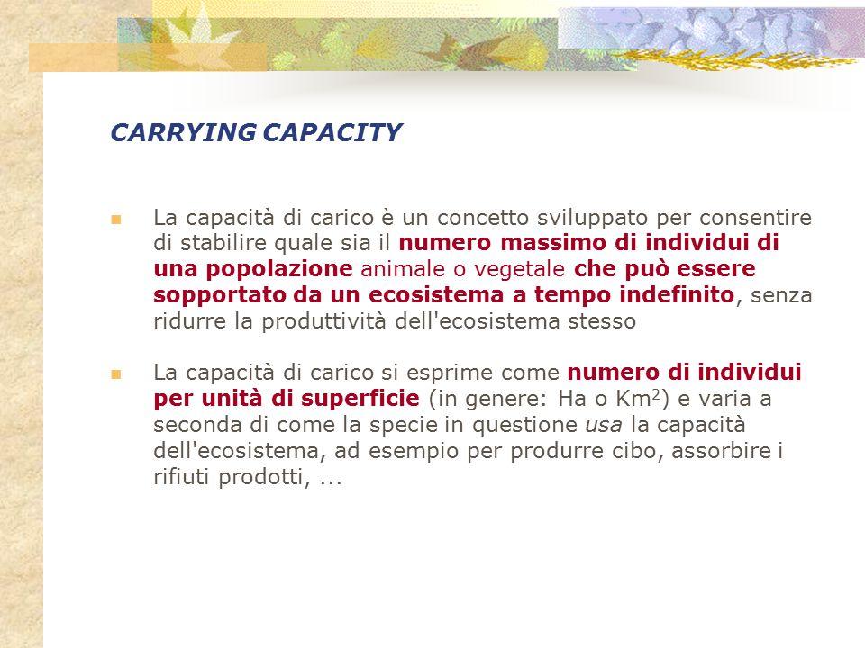 CARRYING CAPACITY La capacità di carico è un concetto sviluppato per consentire di stabilire quale sia il numero massimo di individui di una popolazio