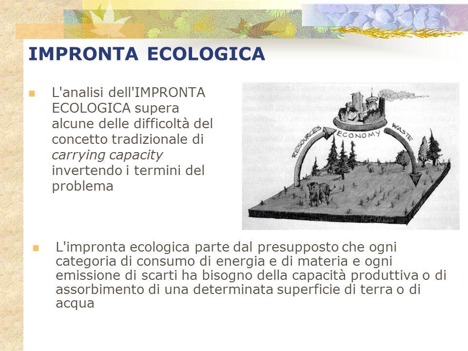 IMPRONTA ECOLOGICA L'analisi dell'IMPRONTA ECOLOGICA supera alcune delle difficoltà del concetto tradizionale di carrying capacity invertendo i termin