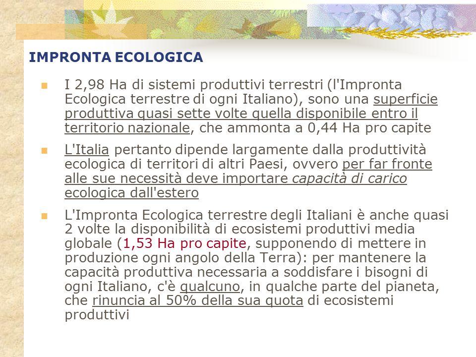 IMPRONTA ECOLOGICA I 2,98 Ha di sistemi produttivi terrestri (l'Impronta Ecologica terrestre di ogni Italiano), sono una superficie produttiva quasi s