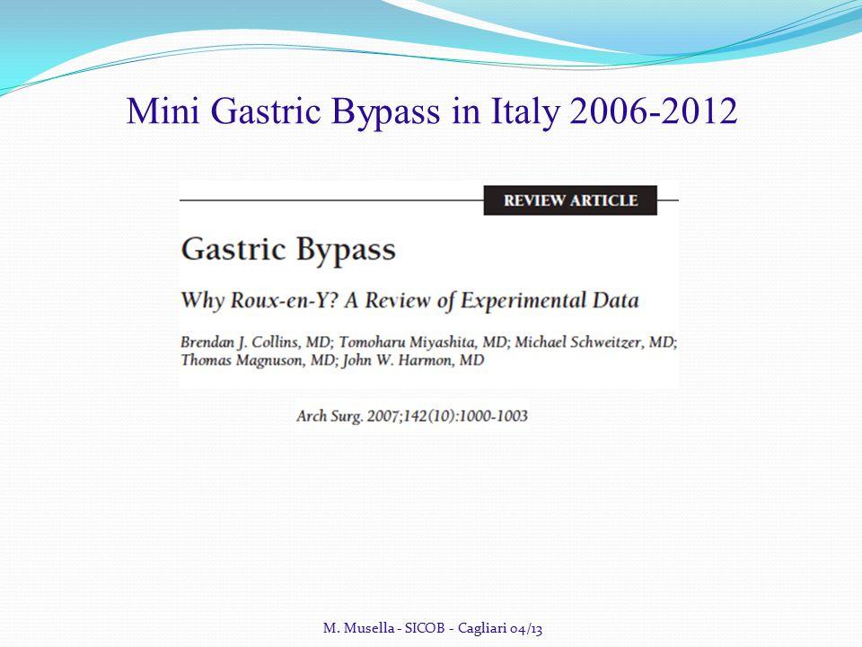 Mini Gastric Bypass in Italy 2006-2012 M. Musella - SICOB - Cagliari 04/13