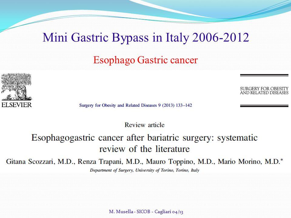 Mini Gastric Bypass in Italy 2006-2012 Esophago Gastric cancer M. Musella - SICOB - Cagliari 04/13