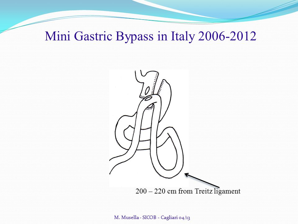 2012 M. Musella - SICOB - Cagliari 04/13 Mini Gastric Bypass in Italy 2006-2012