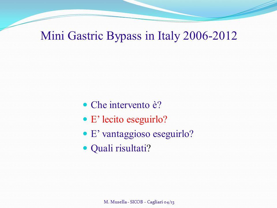 Mini Gastric Bypass in Italy 2006-2012 M.Musella - SICOB - Cagliari 04/13 Che intervento è.