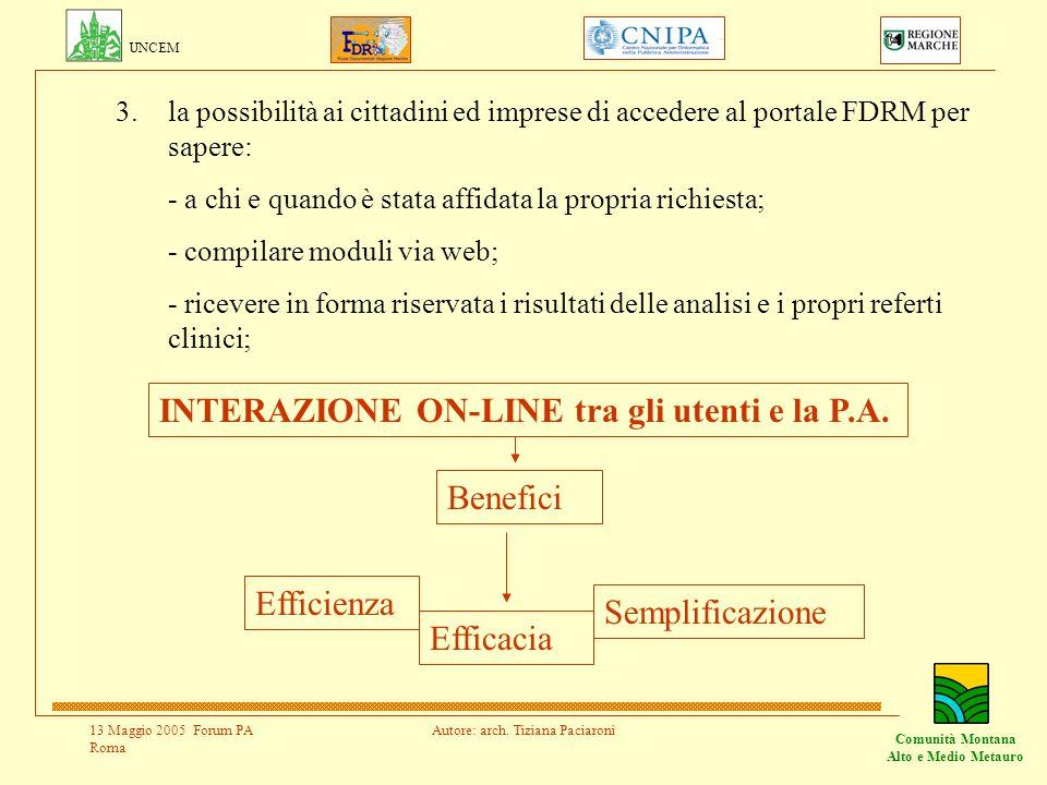 13 Maggio 2005 Forum PA Roma Autore: arch.