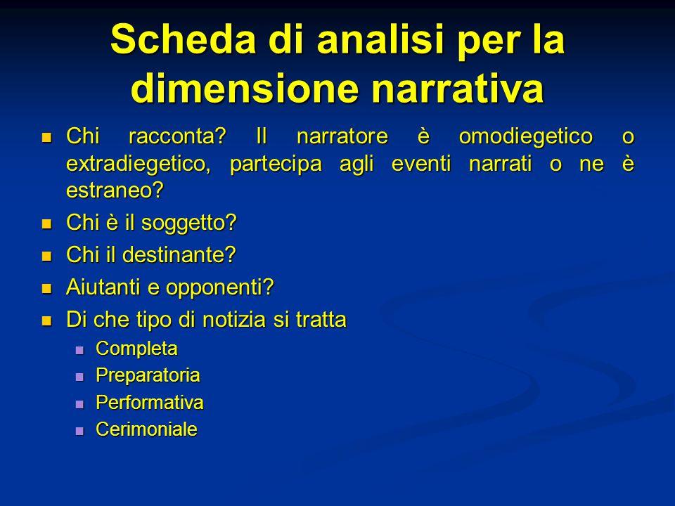 Scheda di analisi per la dimensione narrativa Chi racconta.