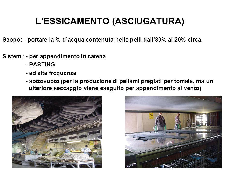 L'ESSICAMENTO (ASCIUGATURA) Scopo:-portare la % d'acqua contenuta nelle pelli dall'80% al 20% circa. Sistemi:- per appendimento in catena - PASTING -