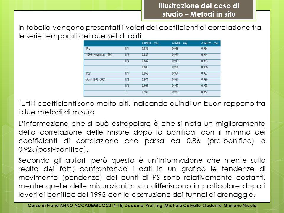 Illustrazione del caso di studio – Metodi in situ Corso di Frane ANNO ACCADEMICO 2014-15; Docente: Prof.