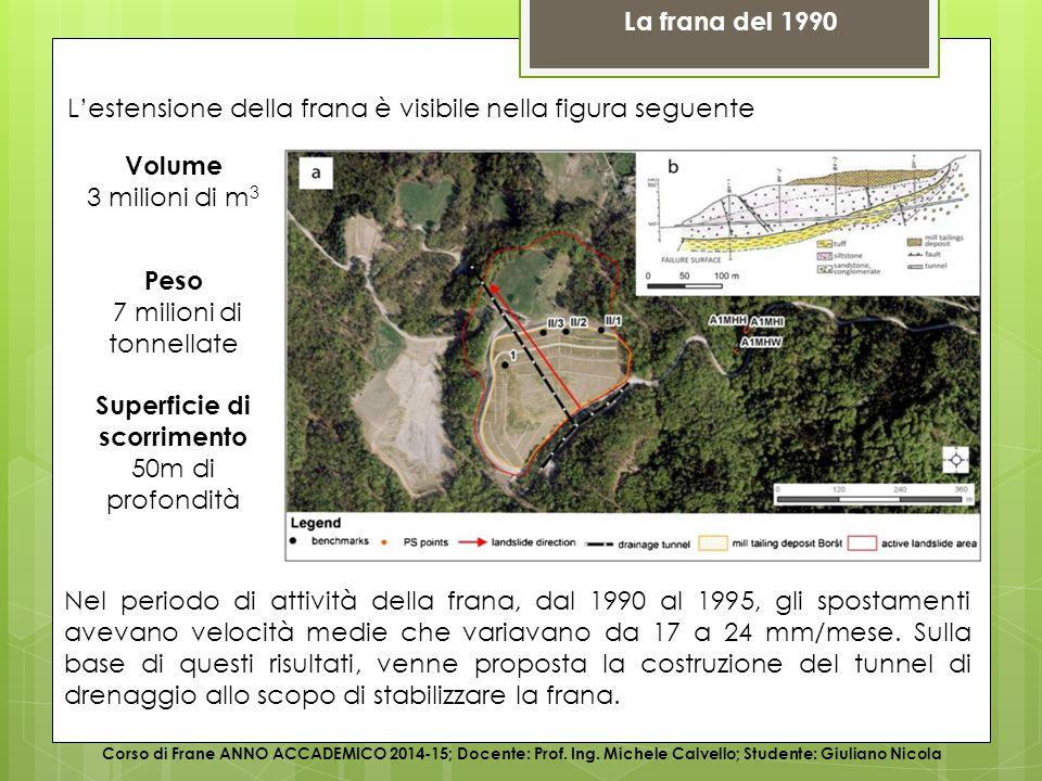 La frana del 1990 Corso di Frane ANNO ACCADEMICO 2014-15; Docente: Prof.