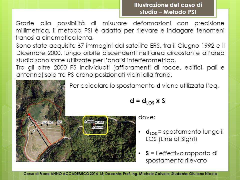 Conclusioni Corso di Frane ANNO ACCADEMICO 2014-15; Docente: Prof.