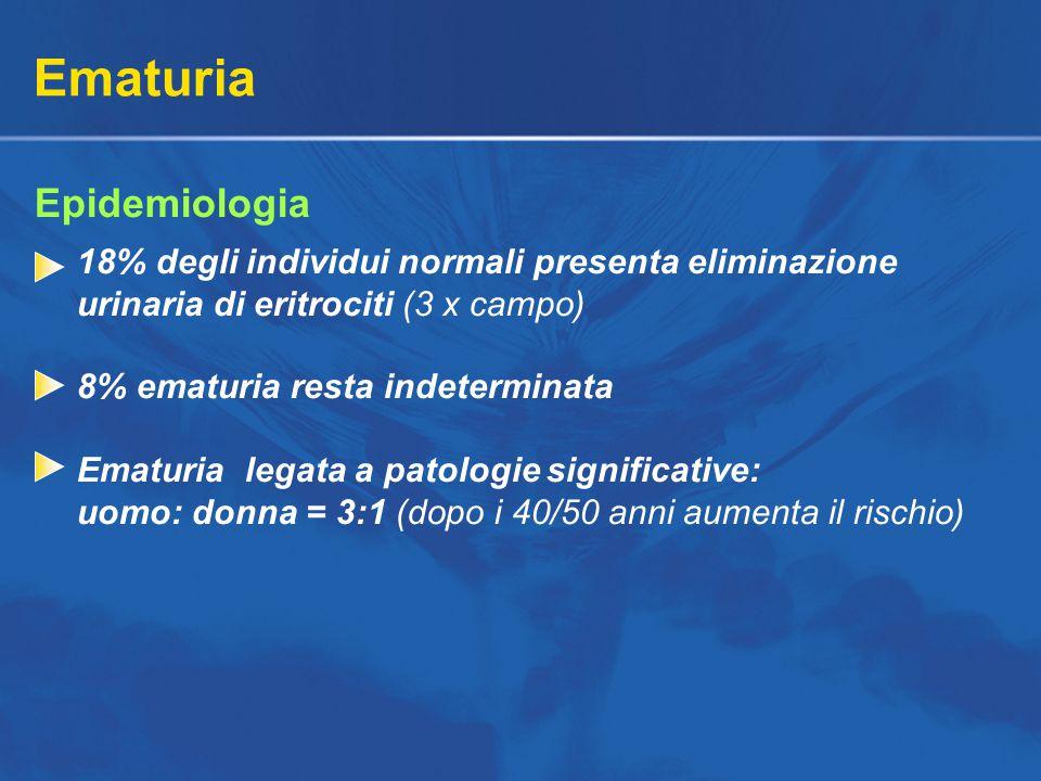 Ematuria 18% degli individui normali presenta eliminazione urinaria di eritrociti (3 x campo) 8% ematuria resta indeterminata Ematuria legata a patologie significative: uomo: donna = 3:1 (dopo i 40/50 anni aumenta il rischio) Epidemiologia