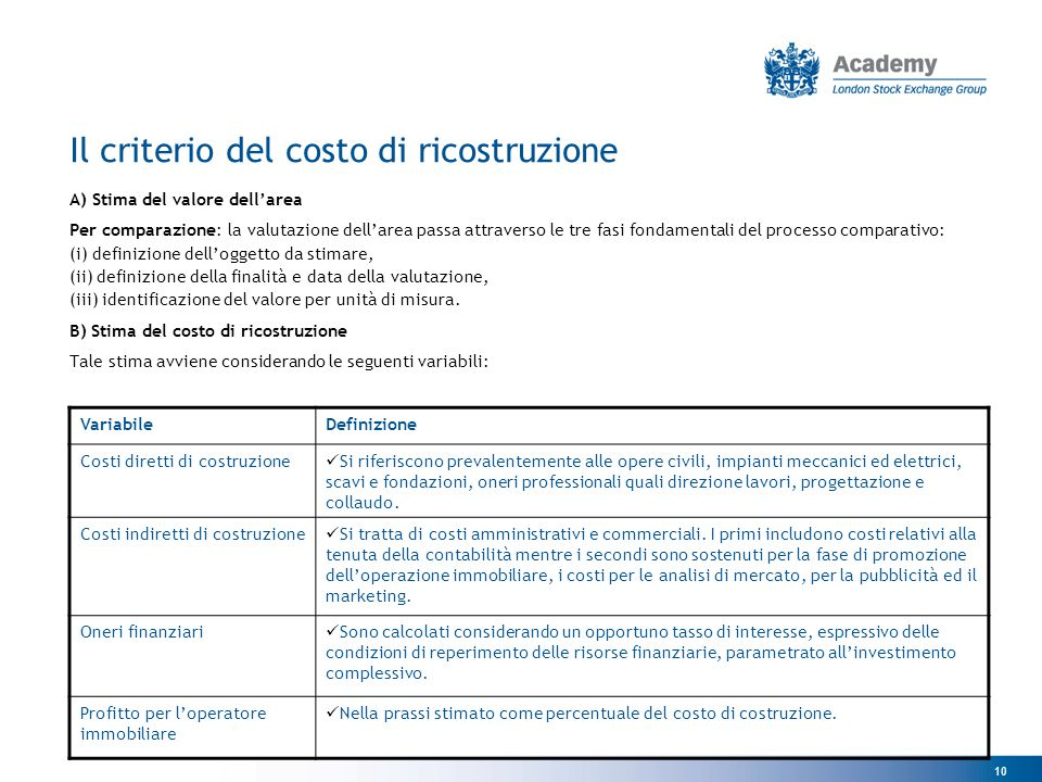 10 A) Stima del valore dell'area Per comparazione: la valutazione dell'area passa attraverso le tre fasi fondamentali del processo comparativo: (i) de