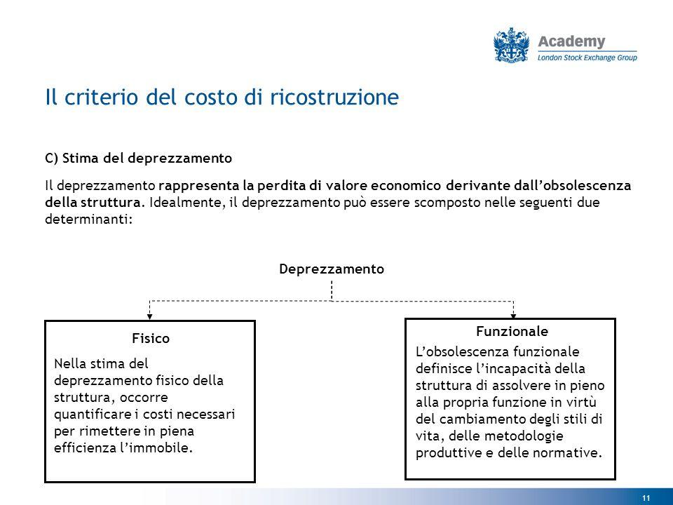 11 C) Stima del deprezzamento Il deprezzamento rappresenta la perdita di valore economico derivante dall'obsolescenza della struttura. Idealmente, il